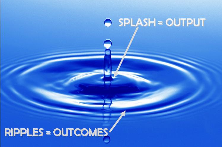 Splash & Ripple Effect